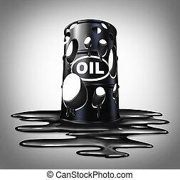 huile, effondrement