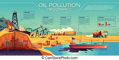 huile, pollution, infographic, illustration, concept