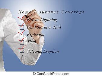 huis verzekering, dekking