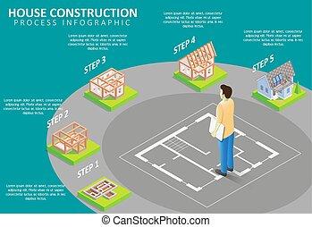 huisje, isometric, bouwsector, vector, infographics
