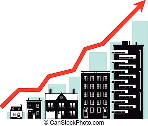 huisvesting, groei, markt