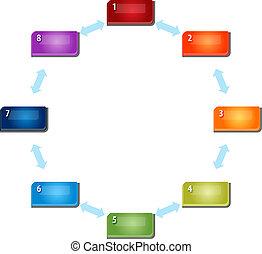 huit, vide, business, diagramme, circulaire, relation, illustrationk