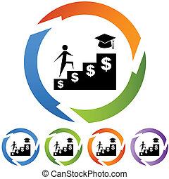 hulp, financieel, student