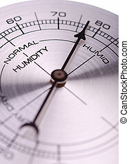 humadity, meter