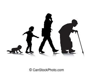 Human Aging 3 - An abstract vector illustration of human...
