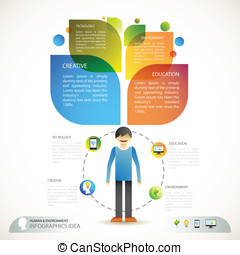 Human and environment education of infographics idea
