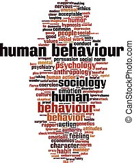 Human behaviour word cloud concept. Vector illustration