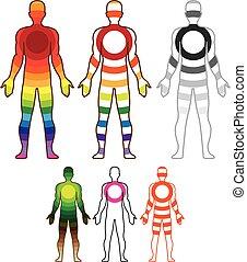 Human body resonance