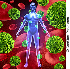 Human body with cancer cells spreading and growing through the body via red blood as malignant cells due to environmental carcinogens and genetic tumors and cell damage.
