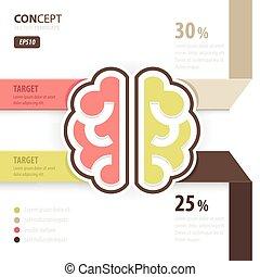 Human brain concept design