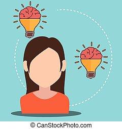 Human brain creative ideas