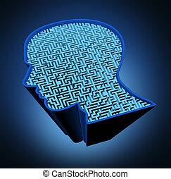 Human brain disease