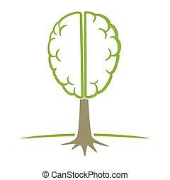 Human brain tree symbol