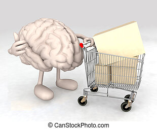 human brain with a shopping cart