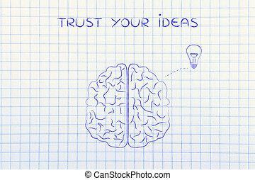human brain with lightbulb, trust your ideas