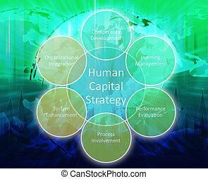 Human capital business diagram management strategy concept...