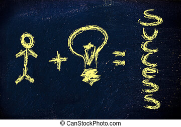 human capital plus ideas equals success - human capital and...