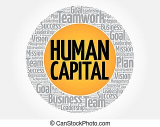 Human capital word cloud collage, business concept ...