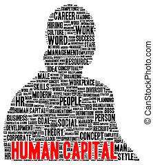 Human capital word cloud shape