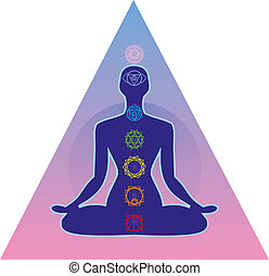 illustration depicting the silhouette of a person seated in the lotus position with seven chakras