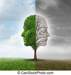 Human Emotion - Human emotion and mood disorder as a tree...
