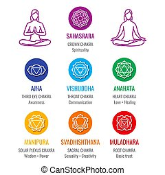 Human energy chakra system, asana icons set