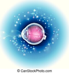 Human eye anatomy on a beautiful abstract glowing background