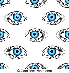 Human eye pattern