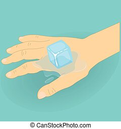 Human hand with an ice cube on it