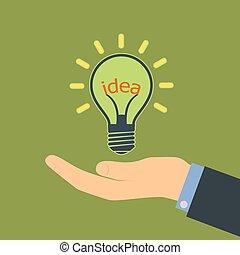 Word idea in a light bulb.