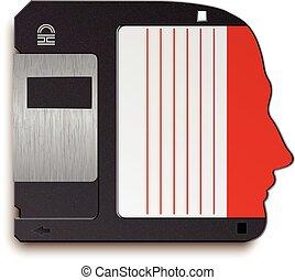 Human head as floppy disks