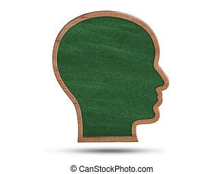 Human head blackboard