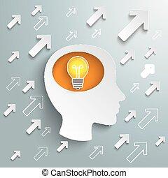 Human Head Brain Arrows Bulb Success
