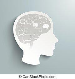 Human Head Brain Speech Bubbles