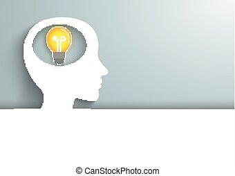 Human Head Cover Bulb