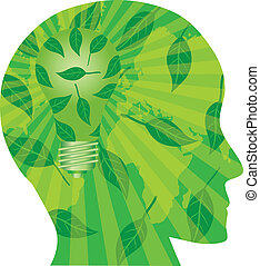 Human Head Go Green Light Bulb