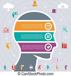 Infographics Vector Concept, human head and variety of tasks