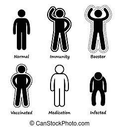 A set of human pictogram representing a man health showing immunity, getting booster, vaccination, medication, and infection.