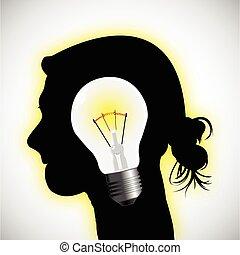 human idea