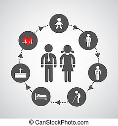 human life symbol from birth to death  in circle diagram