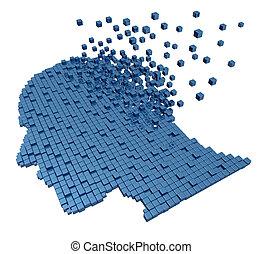 Human Memory Loss - Memory loss due to Dementia and ...