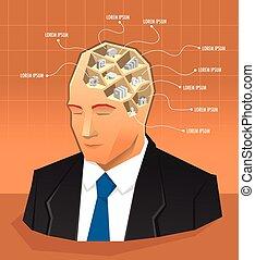 Human mind infographic