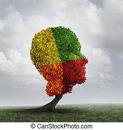 Human Mood Psychology Change - Human mood psychology change...