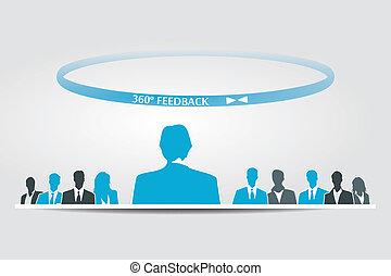 360 feedback - Human resources 360 feedback assessment ...