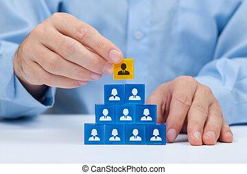Human resources and CEO - Human resources and corporate...