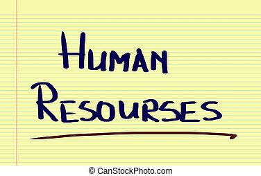 Ressourcen, personal, begriff, management., menschliche , crm ...