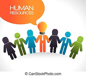 Human resources design.