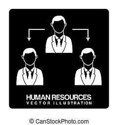 human resources design
