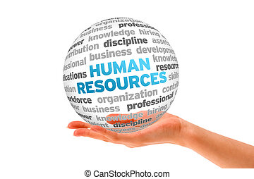 Human Resources - Hand holding a Human Resources Word Sphere...