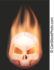 Human skull head with flame